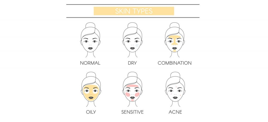 everyuth orange peel off mask - suitable for all skin types