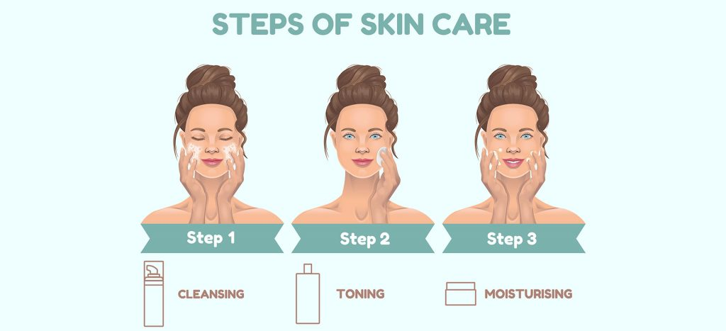 Steps for Skin Care